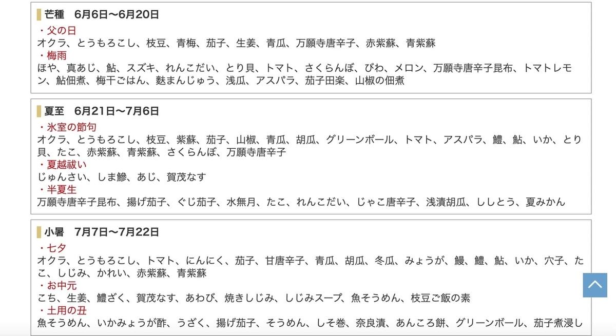 f:id:kyotoside_writer:20210613200123j:plain