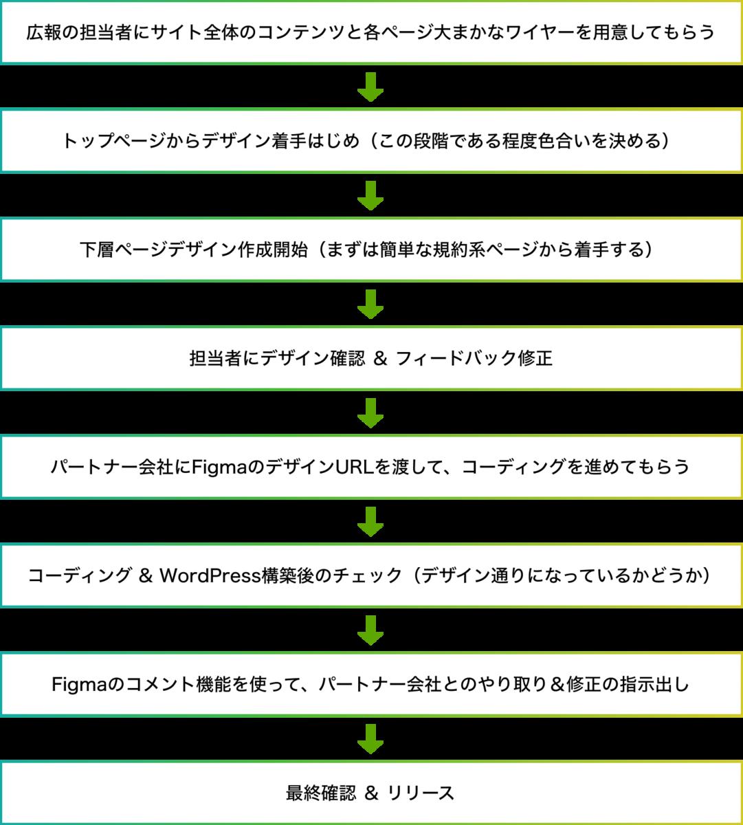 f:id:kyou_setsu:20200702152032p:plain