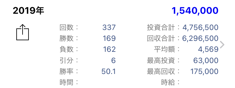 f:id:kyouichi1001:20200113122351j:plain