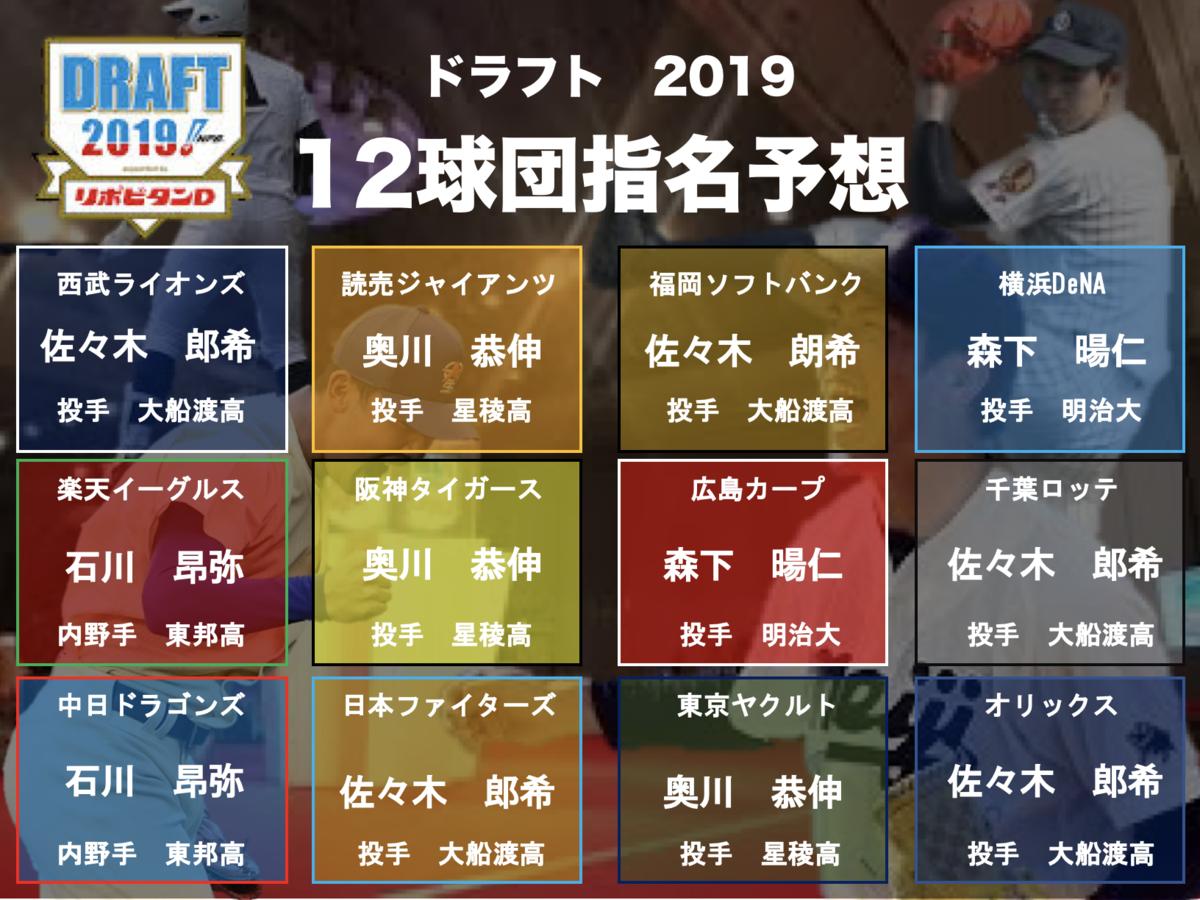 f:id:kyouiku15g:20191017152735p:plain