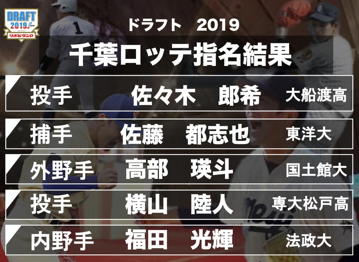 f:id:kyouiku15g:20191017225518p:plain