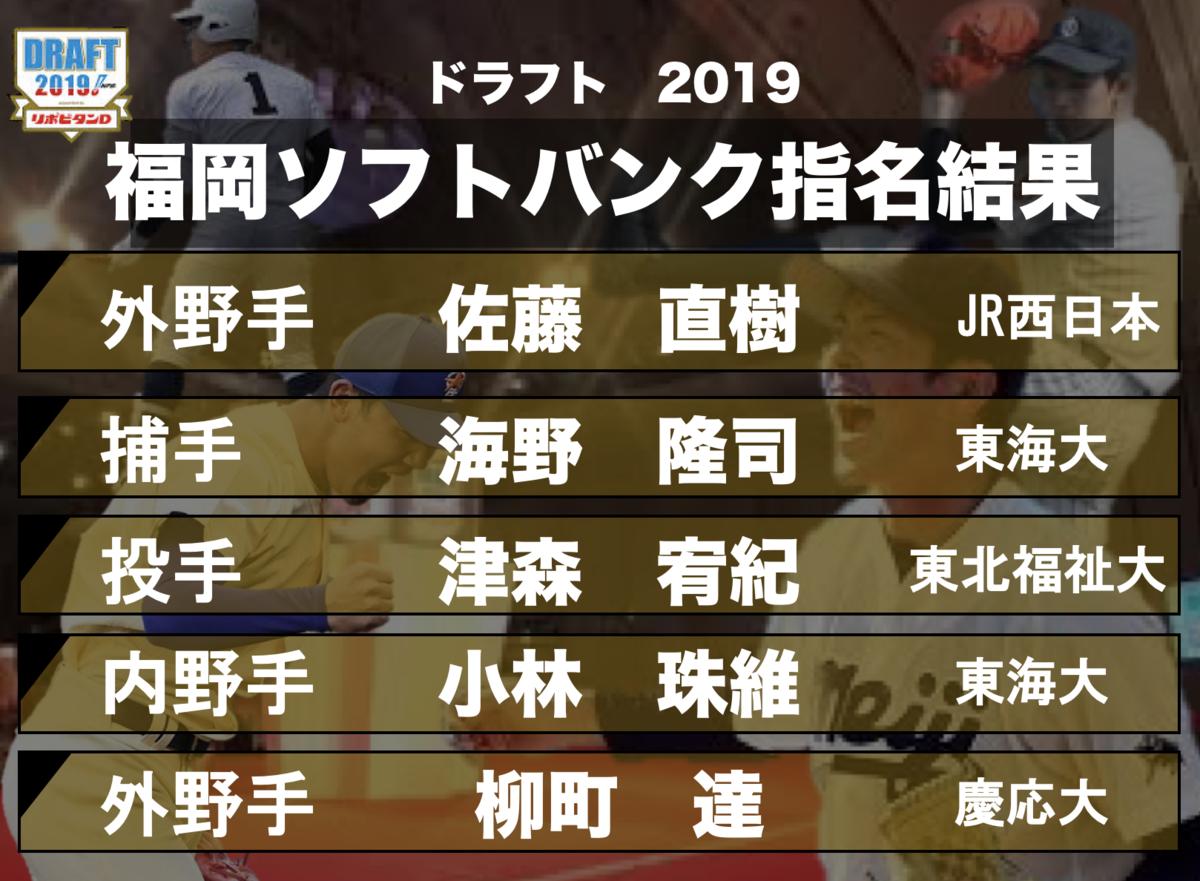 f:id:kyouiku15g:20191017225525p:plain