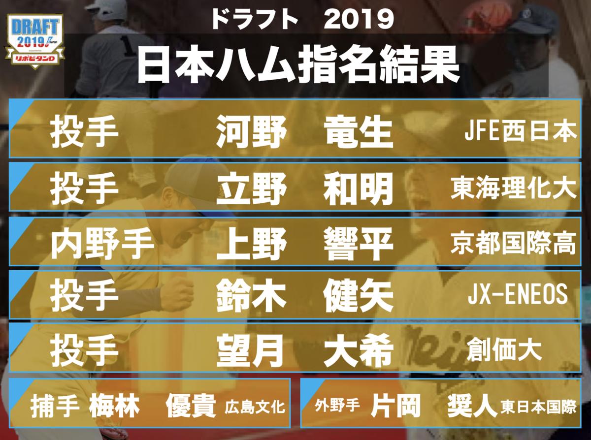 f:id:kyouiku15g:20191017225601p:plain