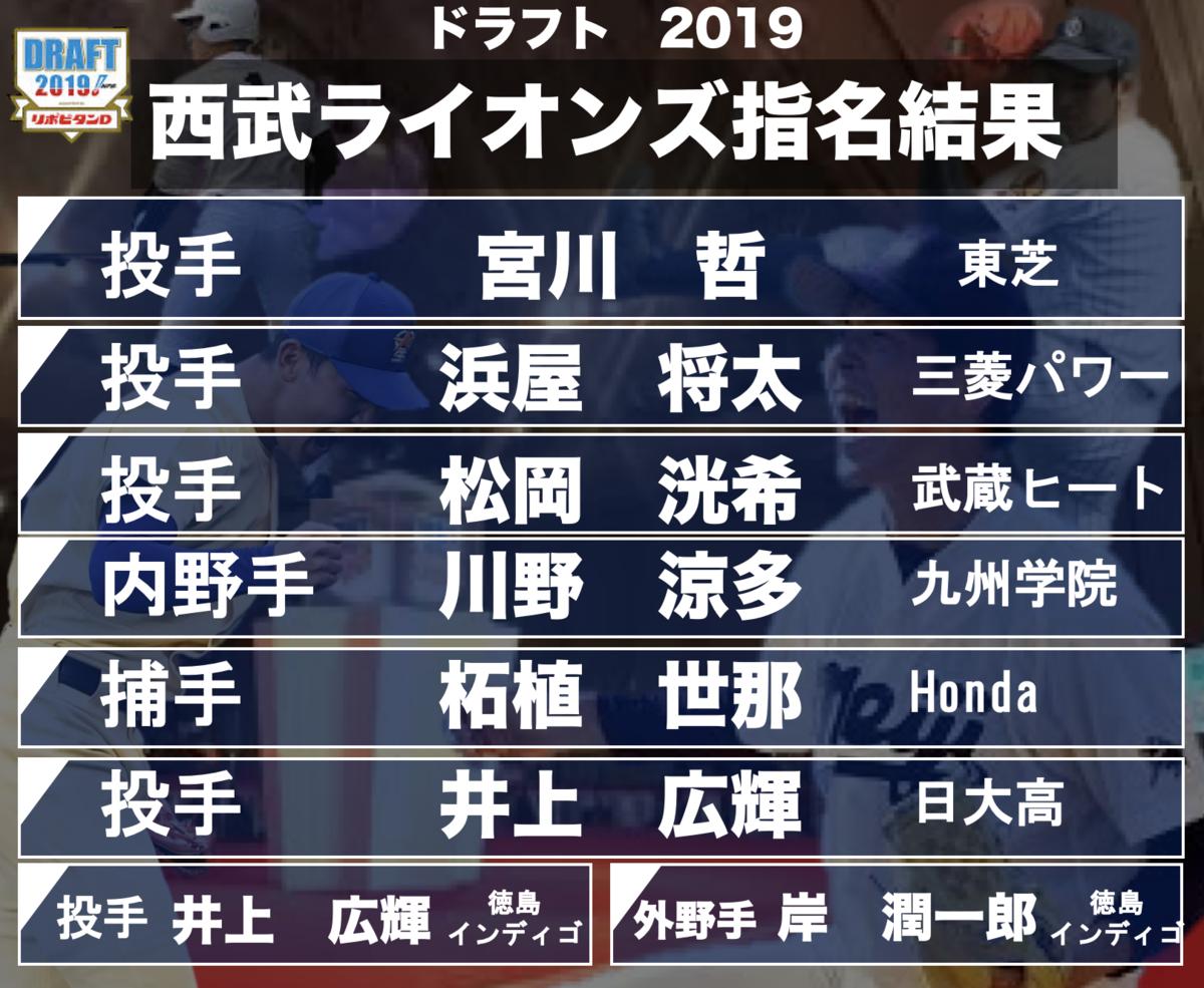f:id:kyouiku15g:20191017225616p:plain