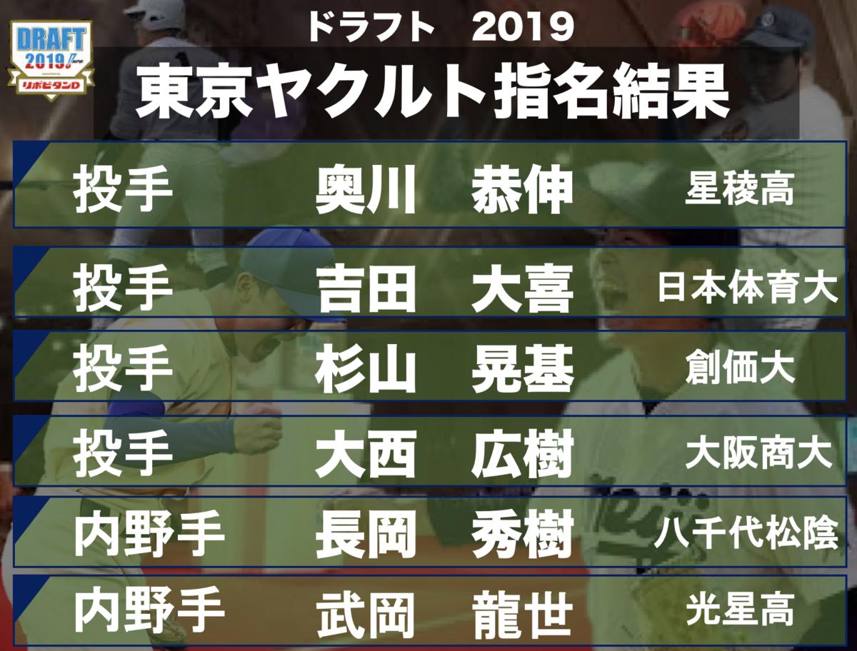 f:id:kyouiku15g:20191017225617p:plain