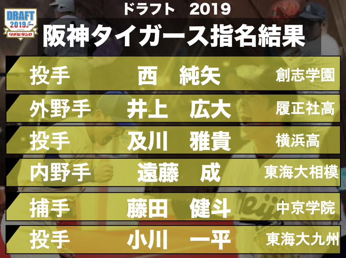 f:id:kyouiku15g:20191017225803p:plain
