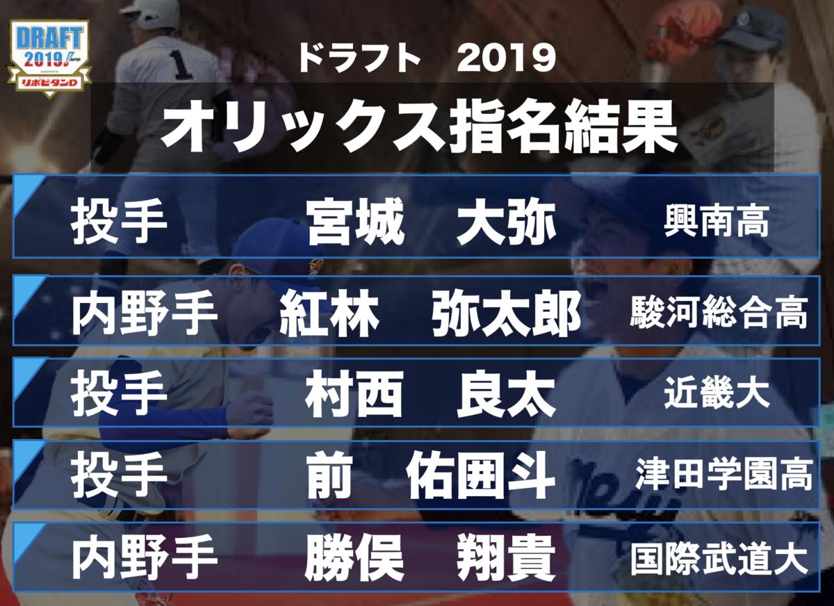 f:id:kyouiku15g:20191017225838p:plain
