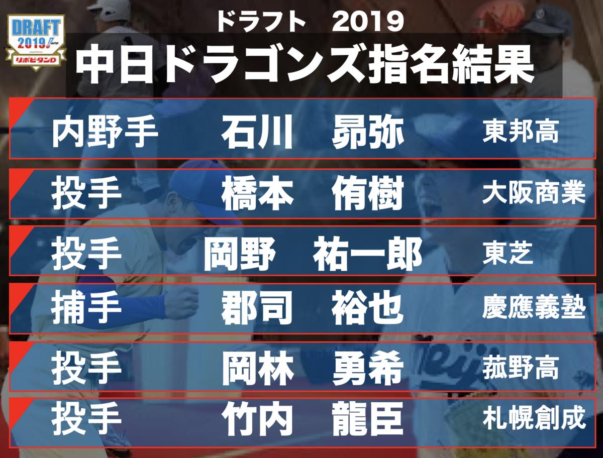f:id:kyouiku15g:20191017230435p:plain
