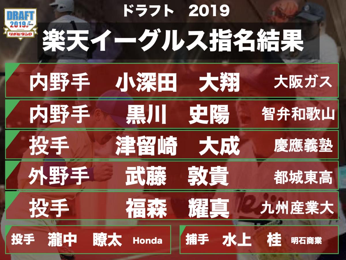 f:id:kyouiku15g:20191018002408p:plain