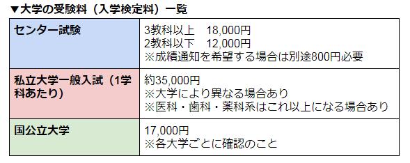 f:id:kyouikuloans:20170705171036p:plain