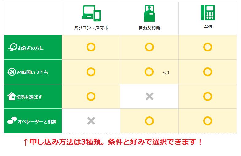 f:id:kyouikuloans:20180401103304p:plain