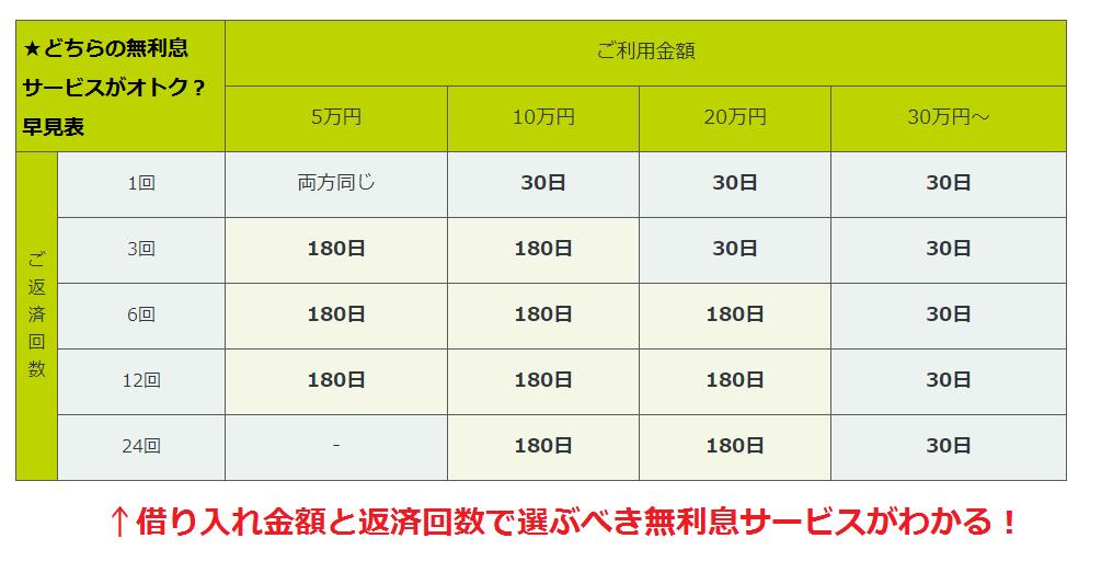 f:id:kyouikuloans:20180401103400p:plain