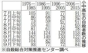 f:id:kyouikuloans:20180817105250j:image