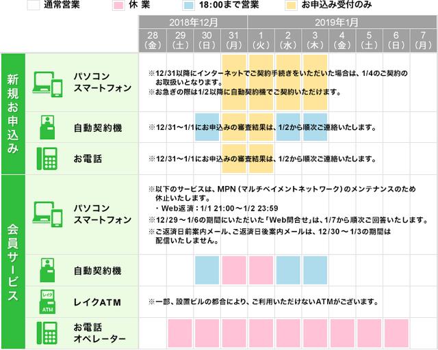 f:id:kyouikuloans:20181207101614p:image