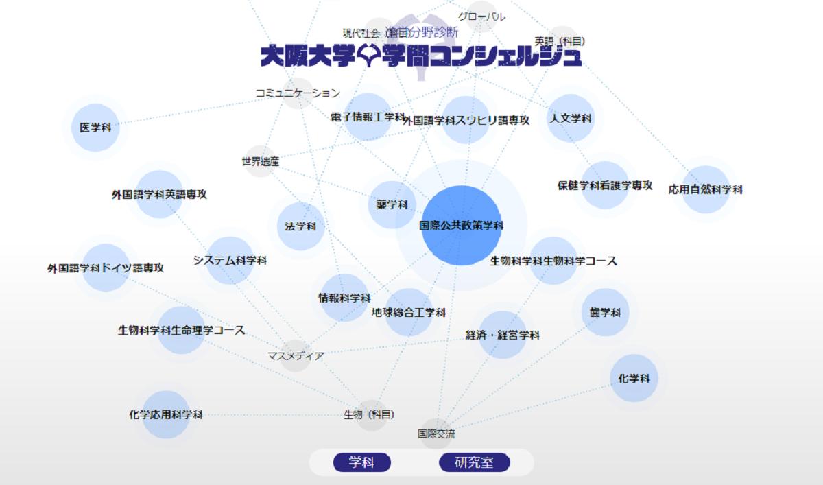 f:id:kyouikuloans:20190716122500p:image