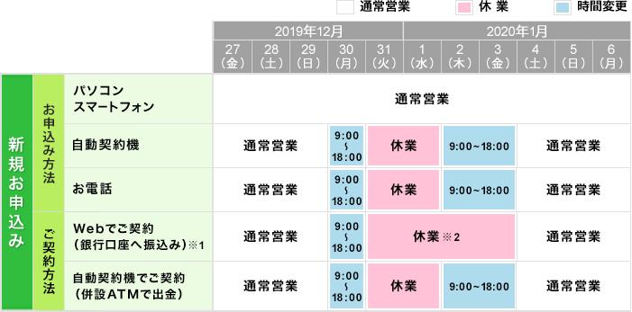 f:id:kyouikuloans:20191217154954p:image