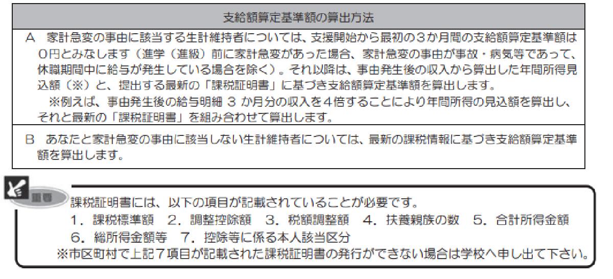 f:id:kyouikuloans:20200424165208p:image