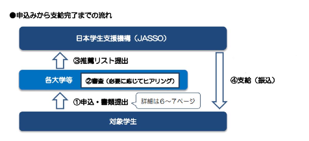 f:id:kyouikuloans:20200525150253p:image