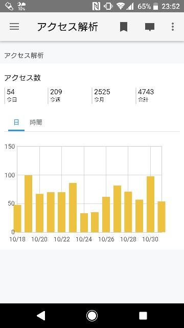 f:id:kyoukaburogu:20181101103202j:plain