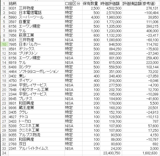 f:id:kyoumagunesiumu:20180623014714p:plain