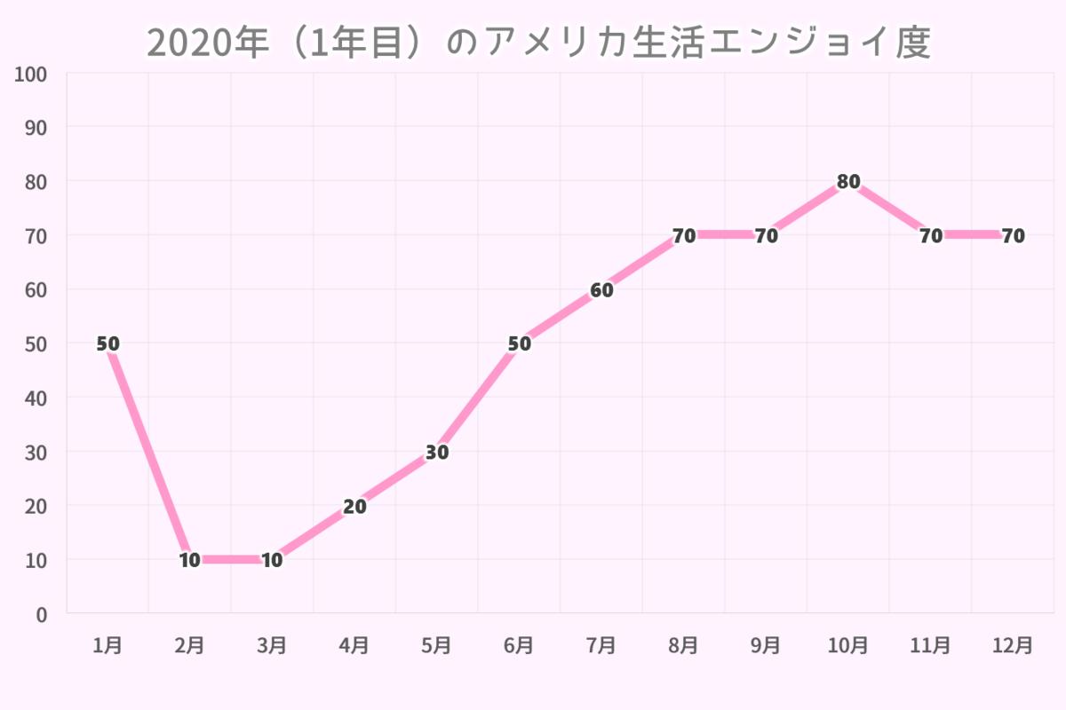 f:id:kyoumix:20201230013734p:plain