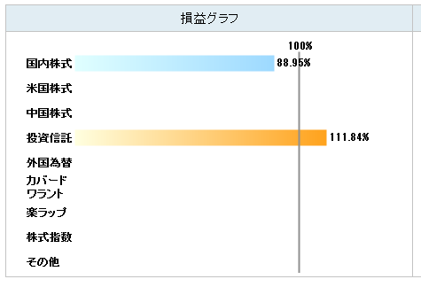 f:id:kyoumoe:20200116150321p:plain