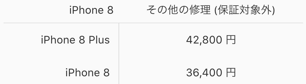 iphone8 修理価格