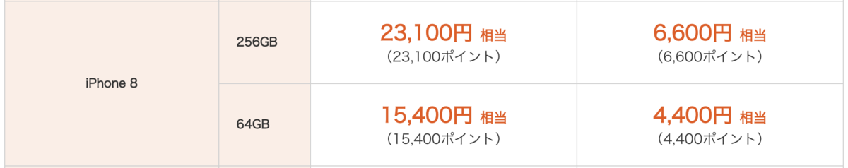 iphone下取り価格