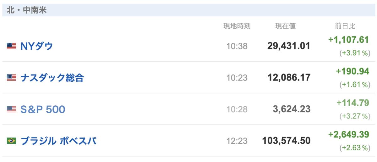 f:id:kyounohitoiki:20201110004055p:plain