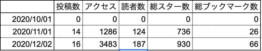 f:id:kyounohitoiki:20201202204817p:plain