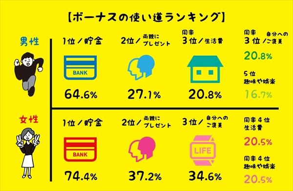 f:id:kyounohitoiki:20201202213508j:plain
