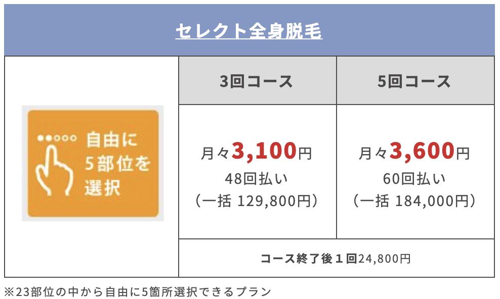 f:id:kyounohitoiki:20201230214303p:plain