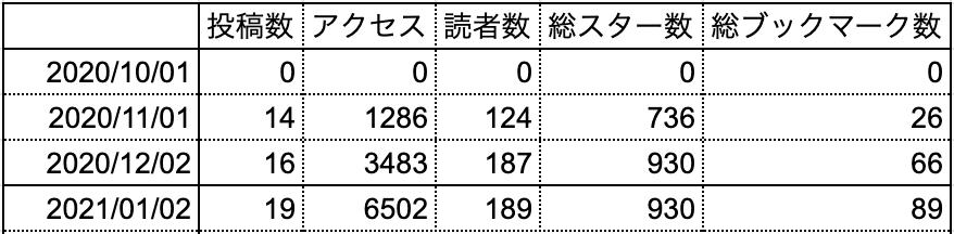 f:id:kyounohitoiki:20210103120722p:plain