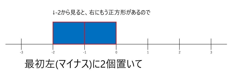 f:id:kyouryokutaimath:20190215012219j:plain