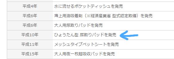 f:id:kyoushirousan:20171215200413j:plain