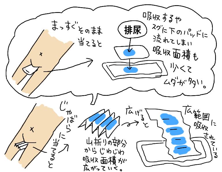 f:id:kyoushirousan:20171226214653j:plain
