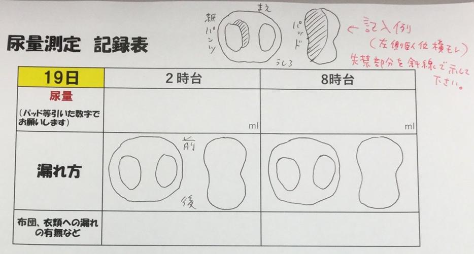 f:id:kyoushirousan:20180329222134p:plain