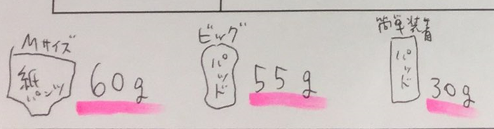 f:id:kyoushirousan:20180329222156p:plain