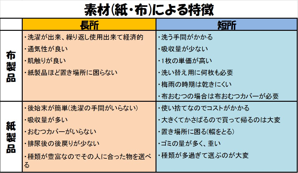f:id:kyoushirousan:20180707205814p:plain