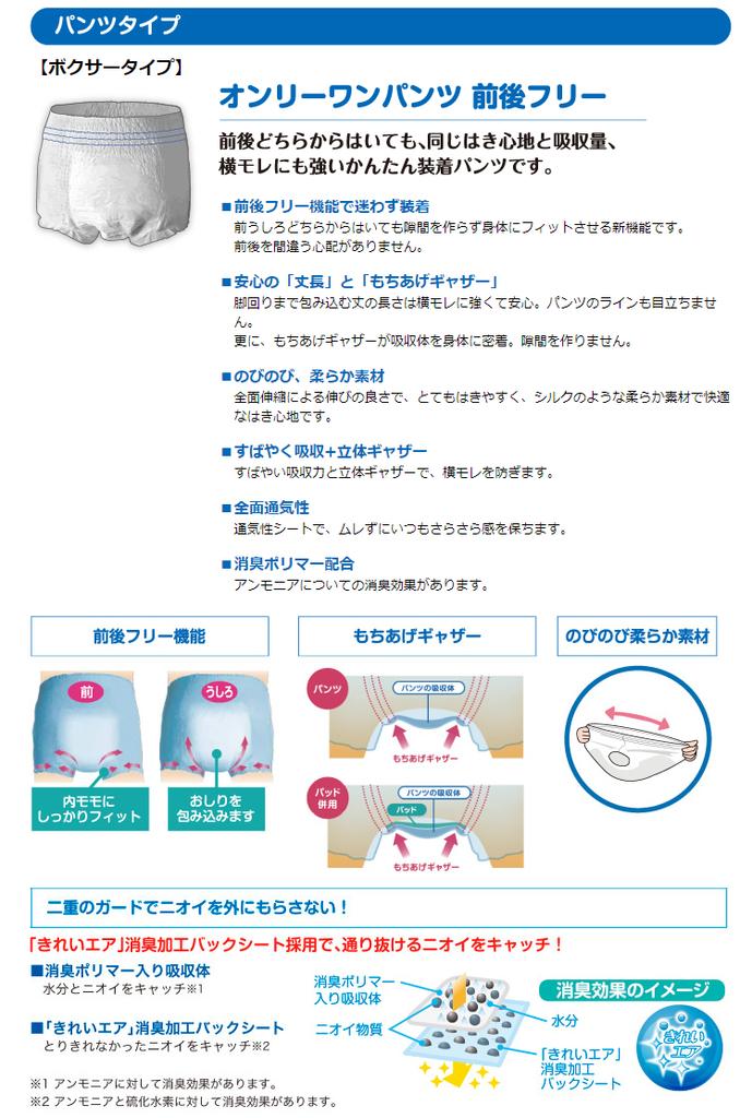 f:id:kyoushirousan:20190222111334j:plain