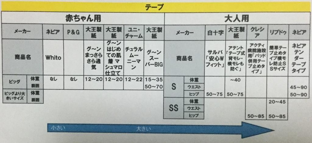 f:id:kyoushirousan:20190222223441j:plain