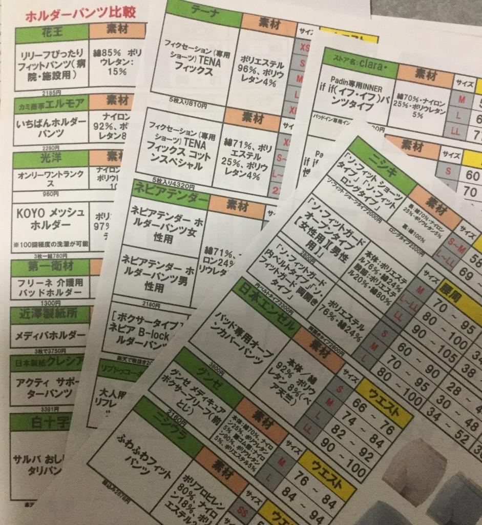 f:id:kyoushirousan:20190307194710j:plain