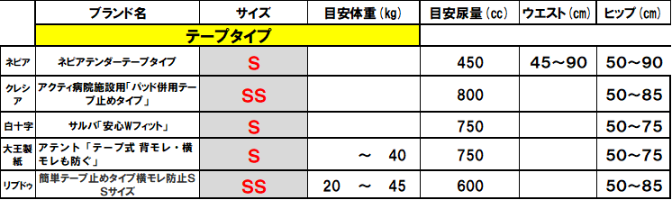 f:id:kyoushirousan:20200112232059p:plain