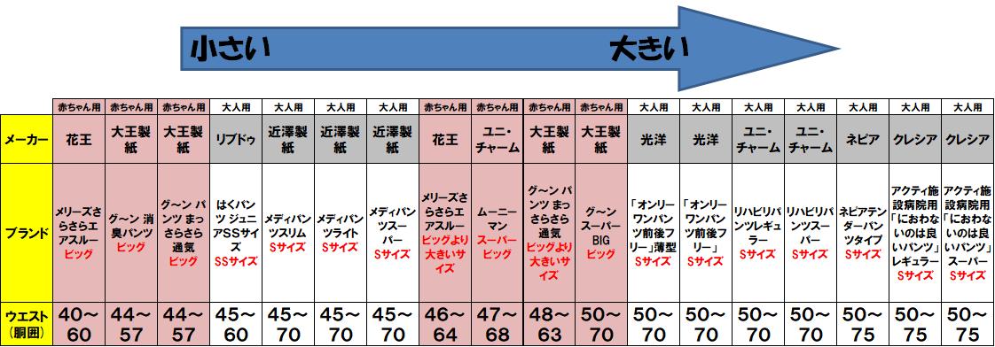 f:id:kyoushirousan:20200114195431p:plain