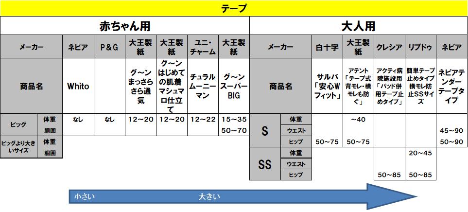 f:id:kyoushirousan:20200114200405p:plain