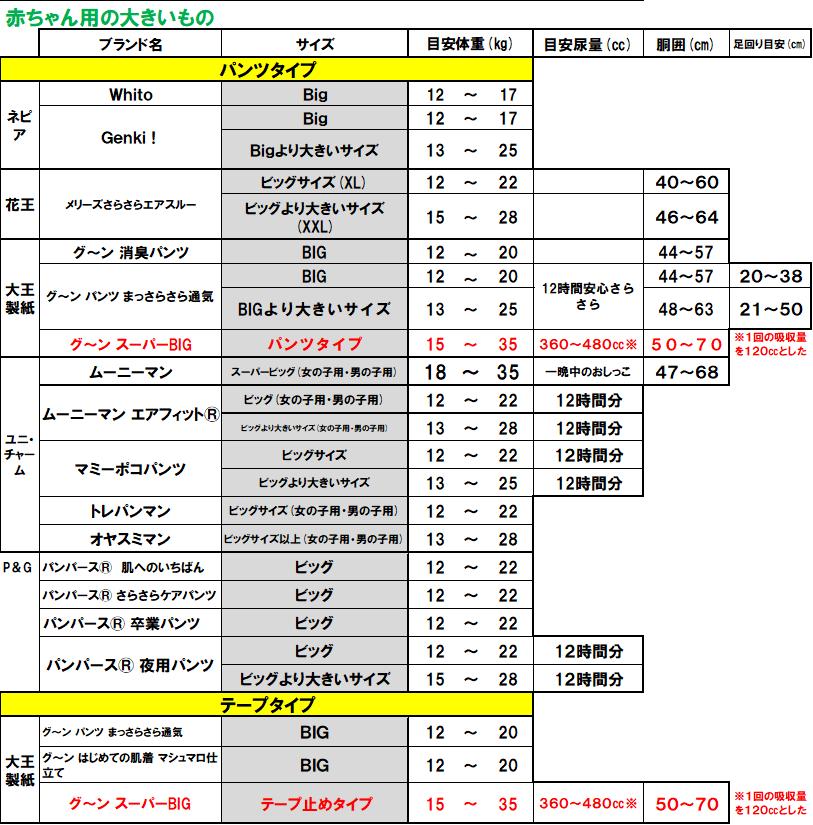 f:id:kyoushirousan:20200117204458p:plain