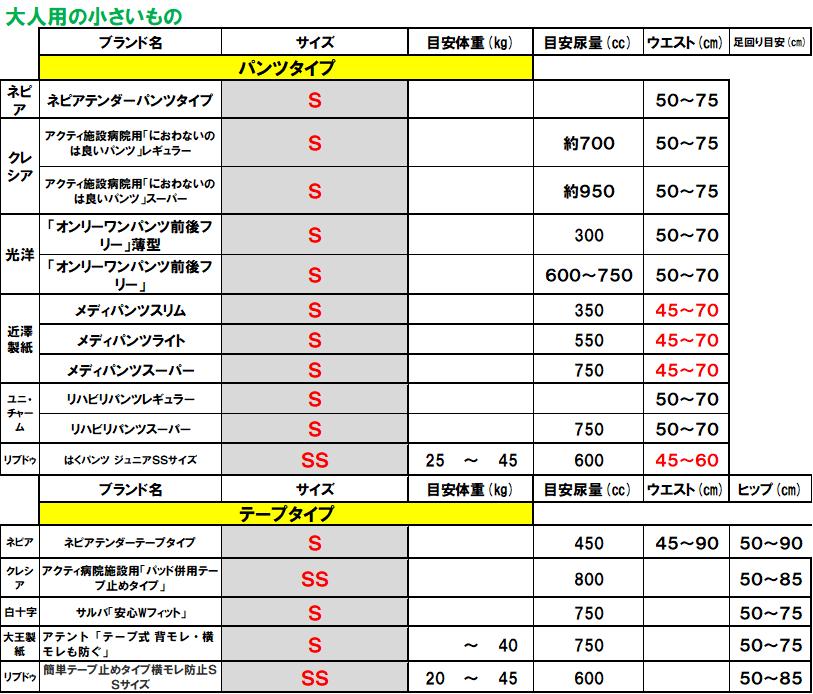 f:id:kyoushirousan:20200117204551p:plain