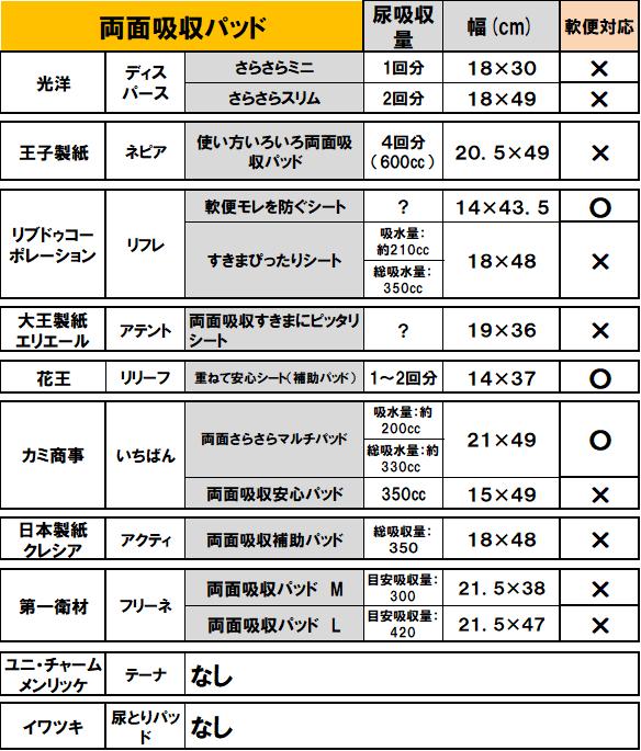 f:id:kyoushirousan:20200122053844p:plain