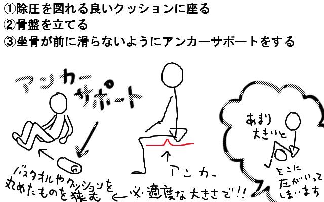 f:id:kyoushirousan:20200131184129j:plain