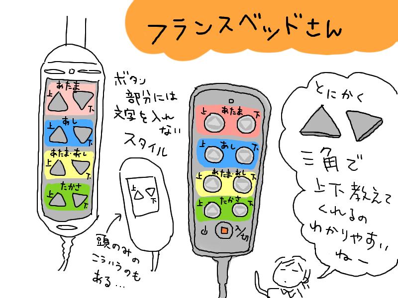f:id:kyoushirousan:20200131214450j:plain
